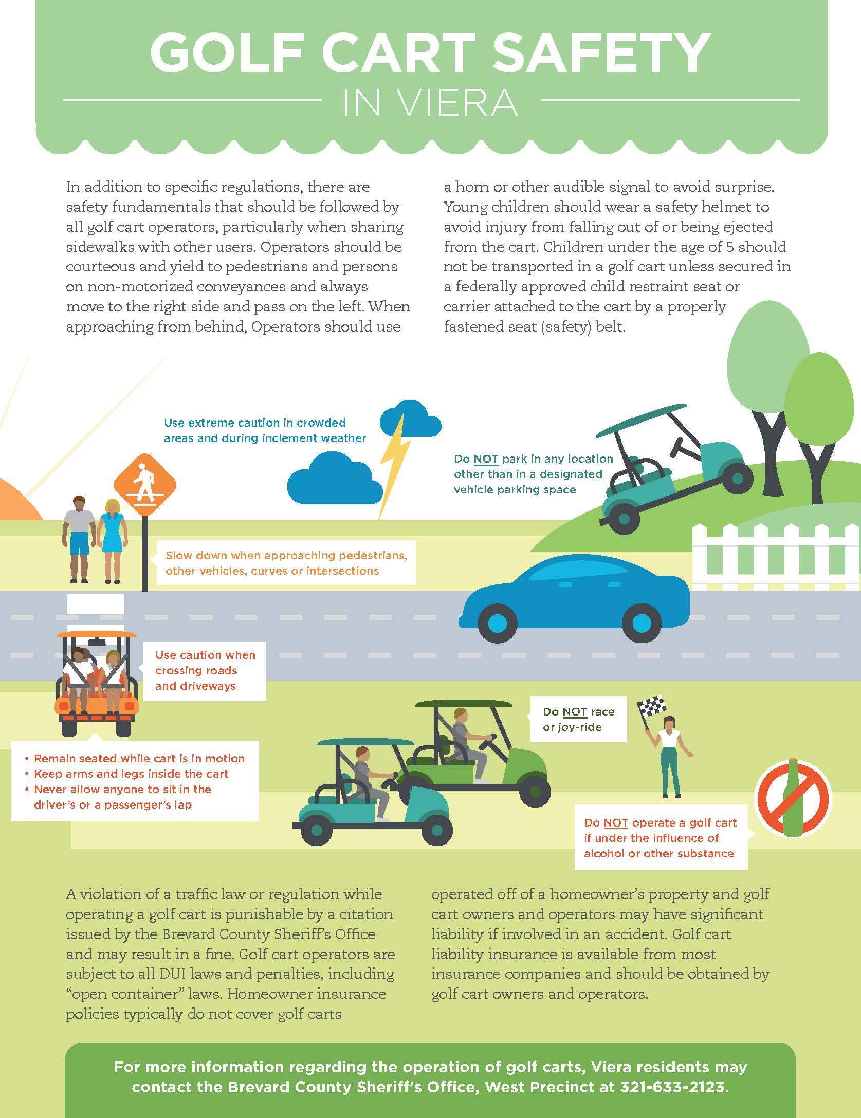Golf Carts  Central Viera Community Association CVCA - Florida map viera